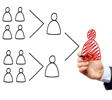 مدیریت منابع انسانی استراتژی