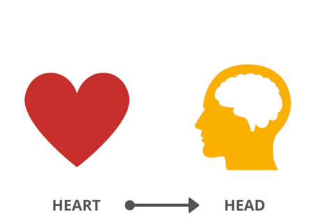 Heart-head-cred