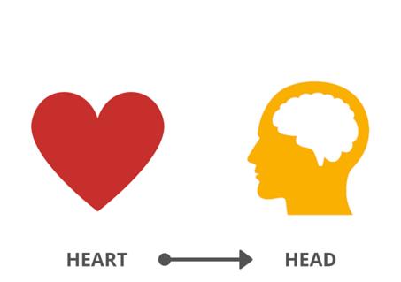 Heart-head-cred