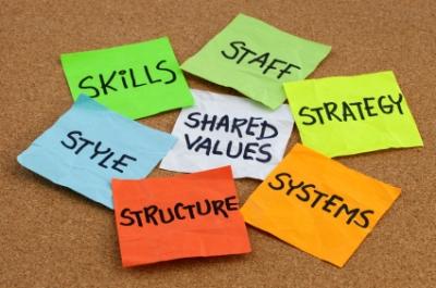 شرکت ها با فرهنگ شفاف و قوی، عملکرد بهتری دارند