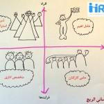 نقشهای مدیران منابع انسانی