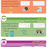 What-to-look-for-in-a-job-besides-salary