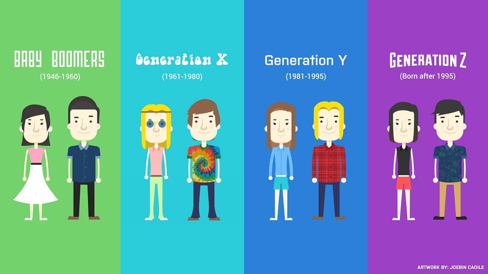 گزارش AON: آیا نسل ها واقعا در محیط کار متفاوت هستند؟