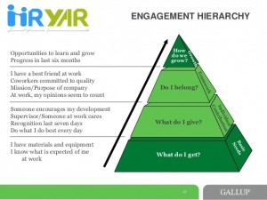 employee-engagement-research-by-gallup-17-638