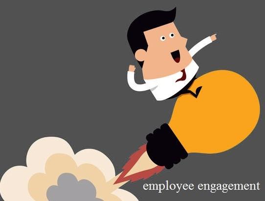 پرسشنامه عجین شدن کارکنان با شغل/سازمان