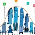 چرا شرکتهای معتبر از رتبهبندی عملکرد کارکنان فرار میکنند؟
